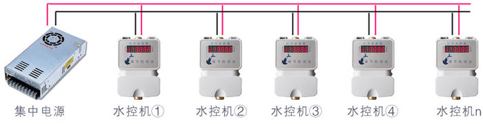水控機集中電源安裝示意圖.jpg