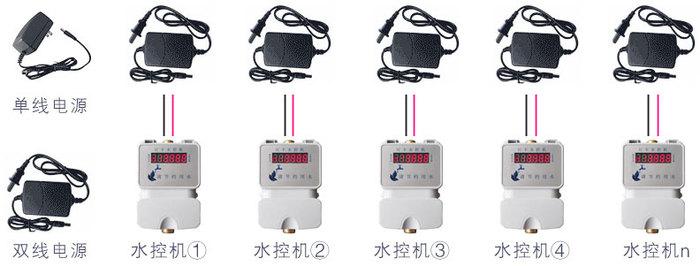 水控機獨立電源安裝示意圖.jpg