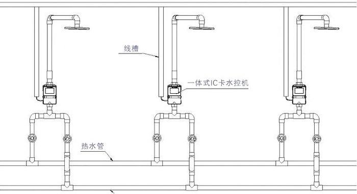 水控機安裝示意圖.jpg